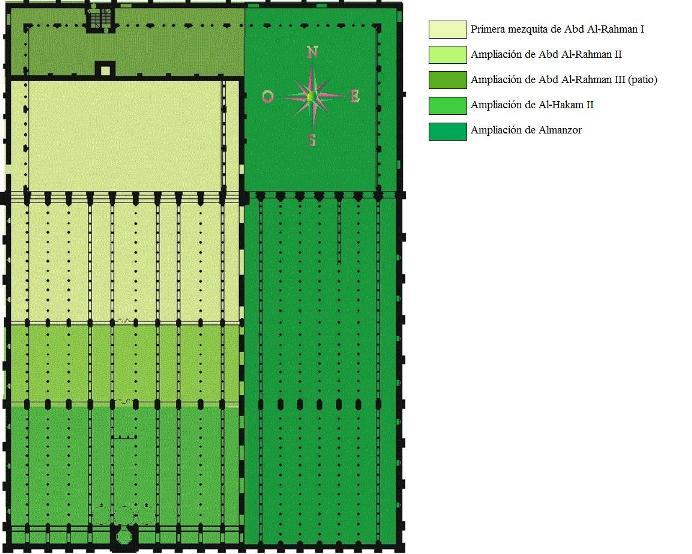 Planta de la Mezquita con las diferentes ampliaciones diferenciadas por colores.