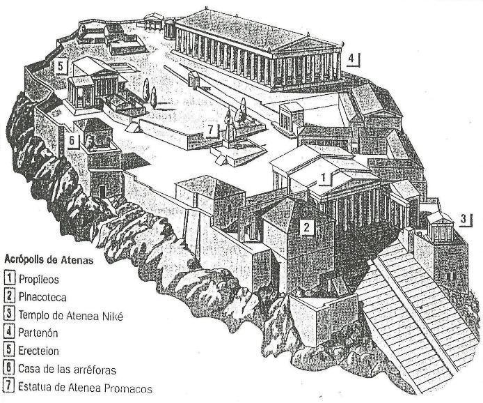 Reconstrucción de la Acrópolis de Atenas en el siglo V a. C.